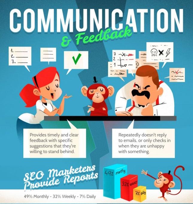 comunicación clientes