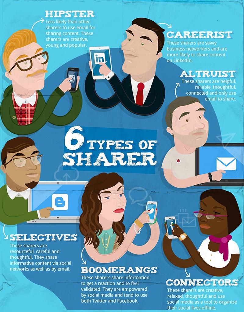 como compartir en redes sociales_1