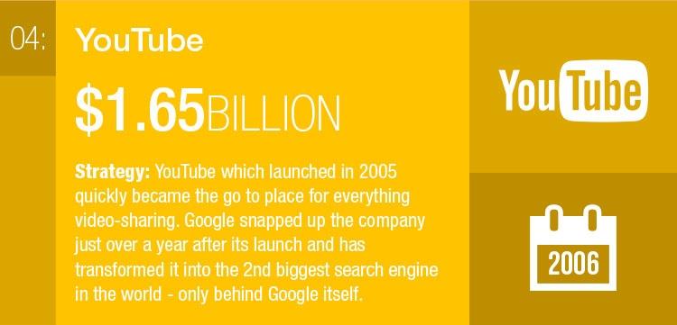 estrategia Google 8