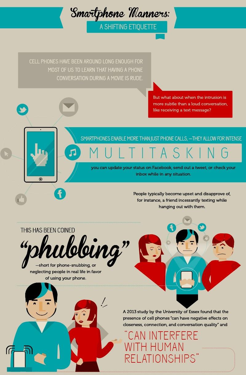 phubbing o relaciones sociales