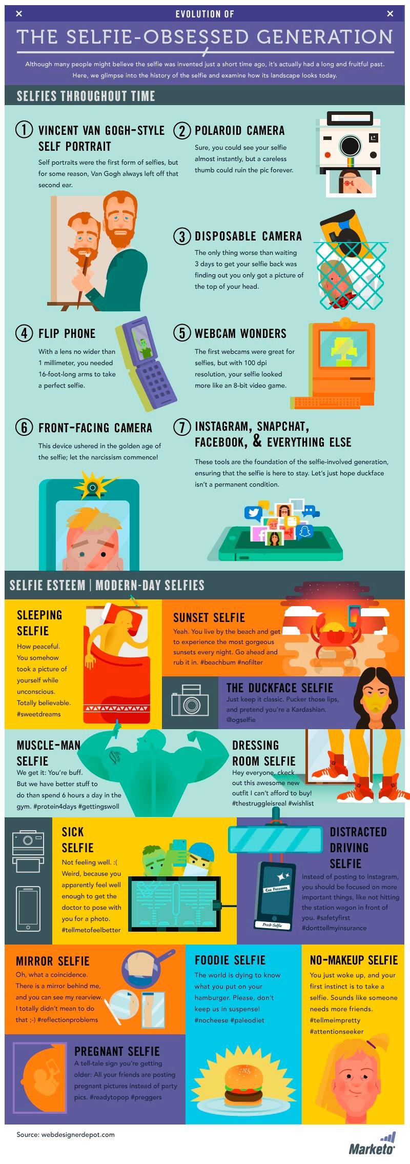 evolución de los selfies