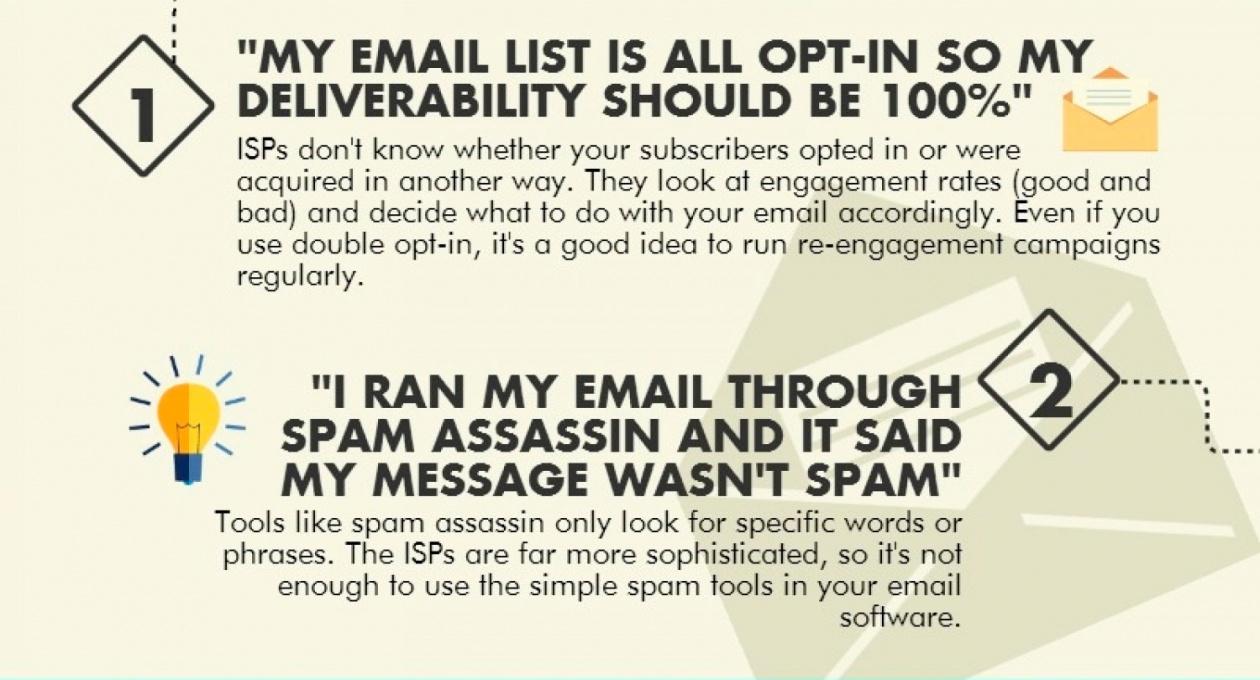 mitos email entregabilidad