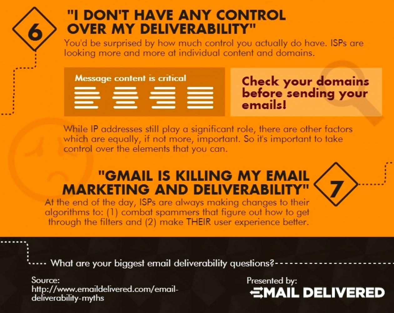entregabilidad emails