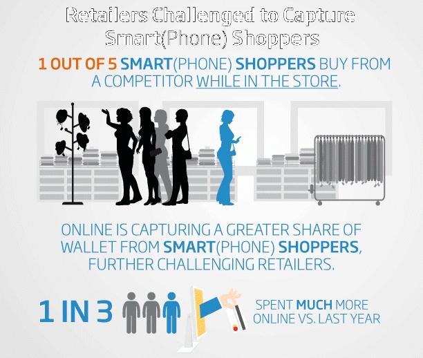 desafío retailers