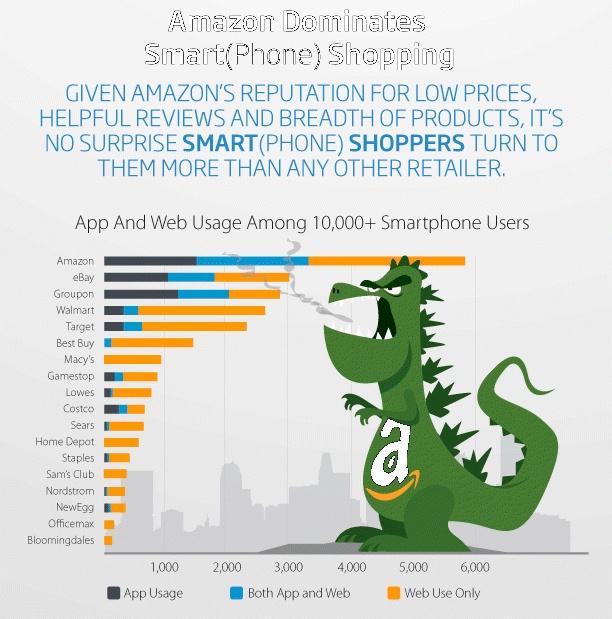 datos para retailers