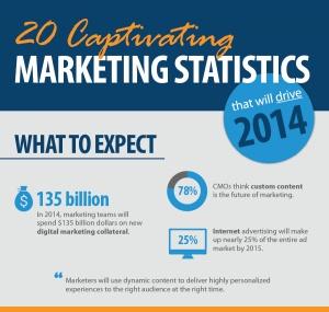 20 alucinantes estadísticas que se harán realidad en este 2014. Infografía.