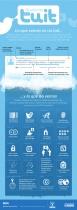 Anatomía de un tuit. Lo que vemos y lo que no vemos