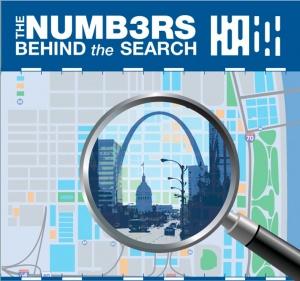 Todos los números de las búsquedas locales en una estupenda infografía