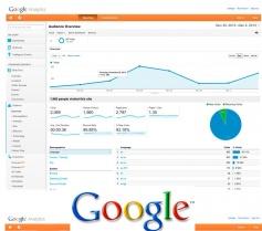 estadísticas google