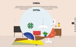 La evolución del diseño de interiores en una interesante guía interactiva
