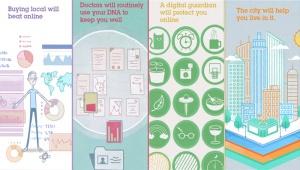 El futuro según IBM. Interesantísimo… no te lo pierdas!