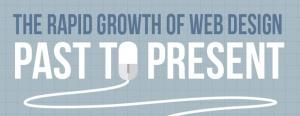 La evolución del diseño web en una estupenda infografía