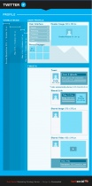 las medidas de twitter