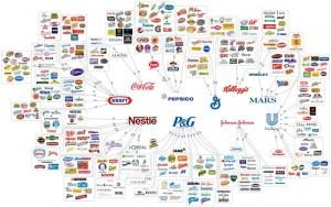 Estas 10 empresas controlan casi la totalidad de las marcas que todos consumimos