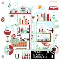 ¿Mejorarán realmente nuestra vida las Smart Cities?