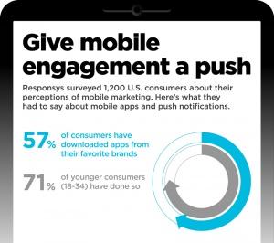 ¿Son rentables las Apps para las marcas? Infografía