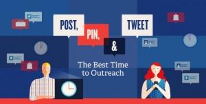 A vueltas con las mejores horas para publicar en las redes sociales