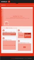 Google +. Todas sus medidas en una infografía clara y concisa