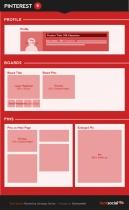 Todas las medidas de las imágenes de Pinterest
